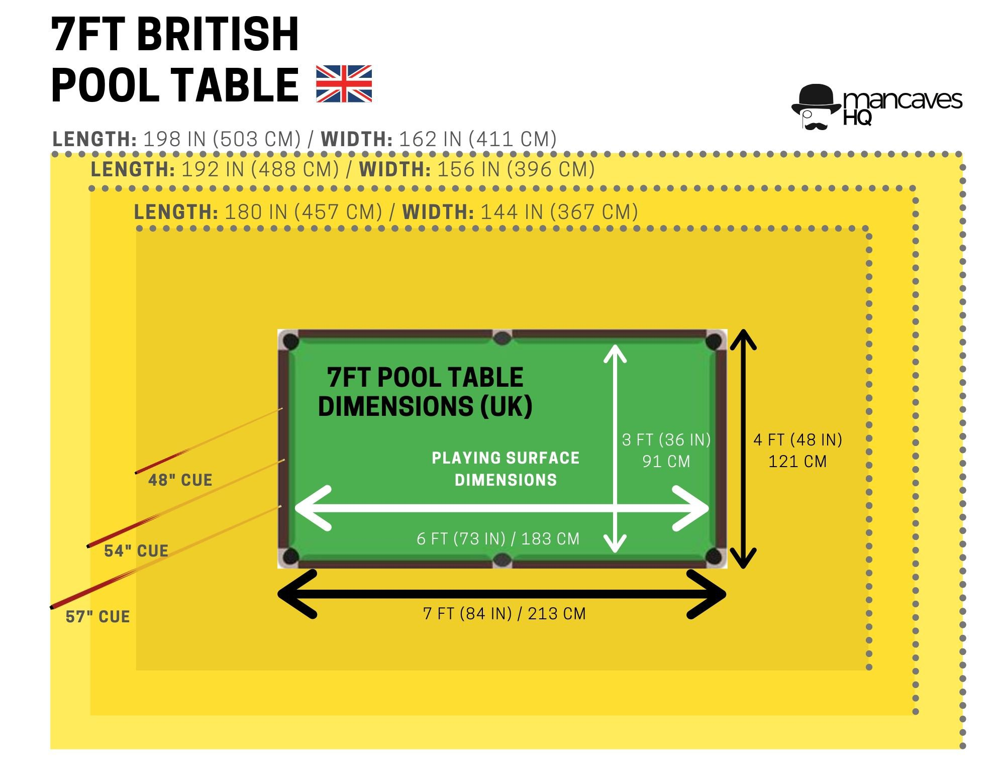 Pool Table Size Chart for 7ft British Pool Tables
