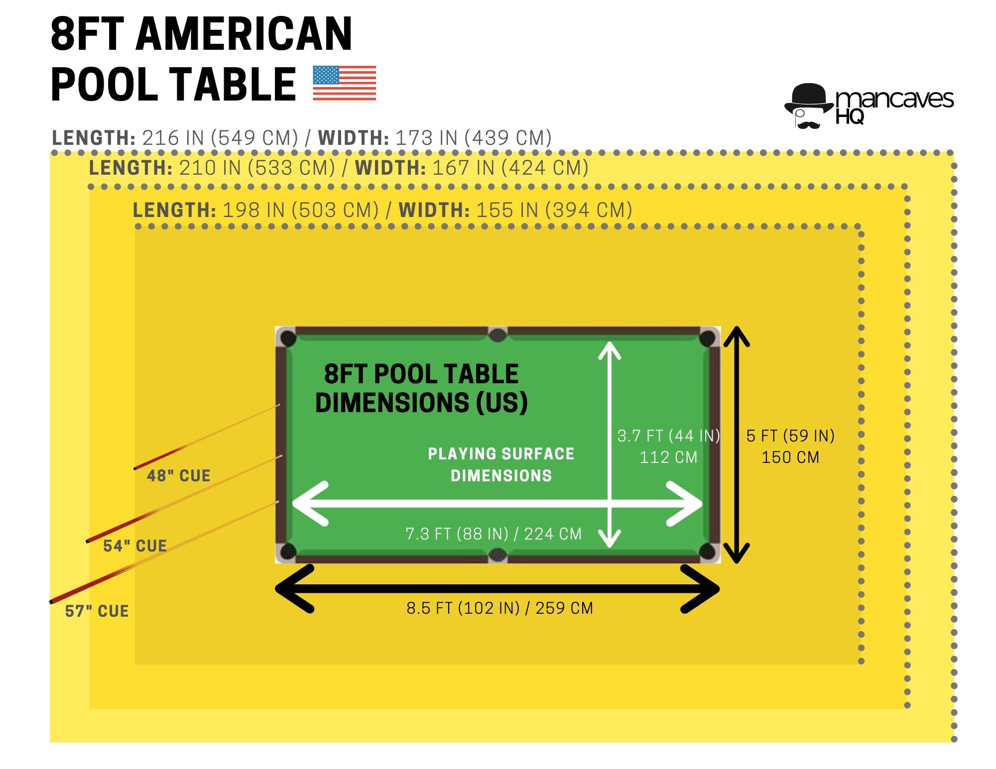 Pool Table Size Chart for 8ft American Pool Tables